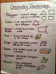 Geometry Vocabulary Anchor Chart Lindsay Anderson