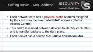 What is MAC Address & How To Change It | LEARNING PATH: Dive into ...