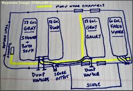 cougar rv wiring diagrams wiring diagram schematics baudetails inside the belly keystone cougar 276rlswe fifth wheel loveyourrv