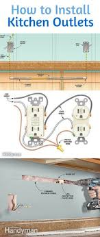 17 best ideas about electrical wiring electrical how to install electrical outlets in the kitchen run new wiring out wrecking walls