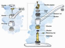 Replacement Kitchen Faucet Kitchen Faucet Parts Medium Size Of Kitchen Moen Single Handle