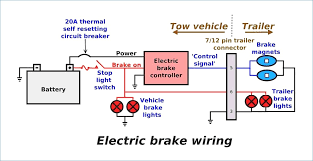 trailer wiring diagram with electric brakes image wiring diagram wiring diagram electric trailer brake control trailer wiring diagram with electric brakes how much to install electric brake controller inspirational wiring