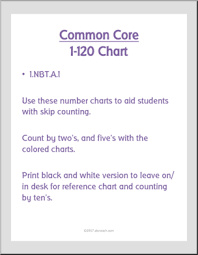Math Numbers 1 120 Chart Grades 1 2 Common Core Abcteach