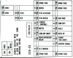 97 honda accord fuse box diagram 1994 honda accord interior fuse 1996 honda civic under dash fuse box at 97 Civic Fuse Box