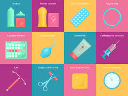 Planned Parenthood Birth Control Effectiveness Chart What Birth Control Method Works Best For Your Lifestyle