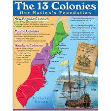 Learning Chart Details About 13 Colonies Learning Chart Trend Enterprises Inc T 38330