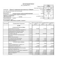 Бухгалтерский отчет торговой организации ru Бухгалтерский отчет торговой организации
