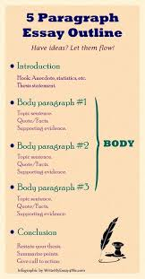 Example Essays Topics Education Argumentative Essay Topics Mozo