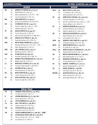 Auburn Releases Week 1 Depth Chart For Washington Game