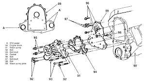 97 chevy 6 5 diesel engine diagram chevrolet truck how do i get 97 chevy 6 5 diesel engine diagram chevrolet truck how do i get the alternator bracket
