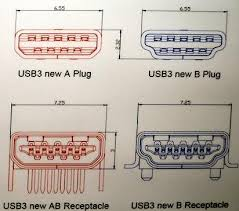 usb3 com usb 3 0 superspeed product site by usbgear com diagrams of a usb 3 0 receptacle