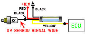 5 wire o2 sensor wiring diagram wiring diagrams and schematics section 4 2 wide band oxygen 3 wire o2 sensor technical diagram