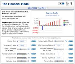 online cash flow calculator using the bplans com cash flow calculator bplans