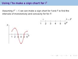 Lesson 21 Antiderivatives Slides
