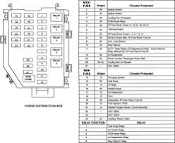 repair guides lighting flashers com the interior fuse box locations 1998 town car click image to see an enlarged view