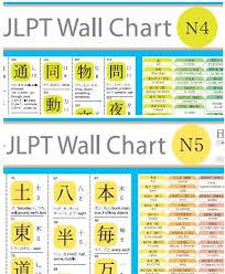 N5 Reading Chart N5 N4 Combo Jlpt N5 N4 Wall Chart Cheap Web Hosting