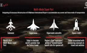 Future Flight Design Dubai Plans Revolutionary Retractable Aircraft Cabin Project