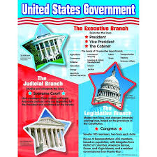 State Government Chart Chart United States Government Government Lessons State