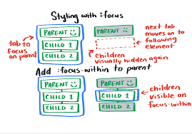 Designing Next Generation Web Projects With Css3 Next Generation Web Styling