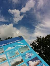S Cool Cloud Identification Chart Home