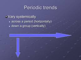 Periodicity Glencoe Chapter ppt video online download