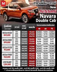 ใหม่ NISSAN NAVARA 2021-2022 ราคา นิสสัน นาวาร่า ตารางราคา-ผ่อน-ดาวน์ |  รถใหม่ 2021-2022 รีวิวรถ - ราคารถใหม่, ข่าวรถใหม่, รถยนต์, รถกระบะ Toyota,  โตโยต้า, Honda, ฮอนด้า, Nissan, นิสสัน, Ford, ฟอร์ด, Chevrolet, เชฟโรเลต,  ISUZU, อีซูซุ, Mazda, มาสด้า ...