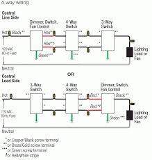 grx tvi wiring diagram c5 bmj 16a \u2022 free wiring diagrams life lutron 3 way switch wiring diagram at Lutron Cl Dimmer Wiring Diagram