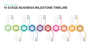 10 Stage Business Milestones Timeline Powerpoint Template And Keynote