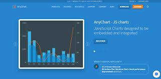 Free Chart Js Top 10 Javascript Charting Libraries For Every Data