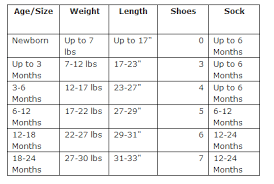 Newborn Baby Clothes Size Chart Baby Clothes Shoes And Socks Size Chart Baby Clothes
