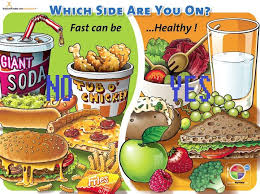 I Liked The Above Link As It Has Shown The Food Pyramid