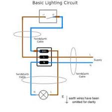 lighting ring circuit wiring diagram images lighting contactor wiring a simple lighting circuit sparkyfacts