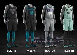 Charlotte hornets 2021 city edition jersey #2 lamelo ball. Nba City Edition Uniforms Complete History Nike News