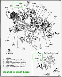 Great wiring diagram 6 pin chevy throttle body gm ls3 wiring diagram