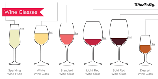 types of wines and glasses