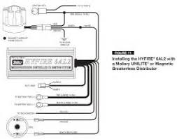 mallory dual point wiring diagram images how do i wire my mallory mallory distributor wiring diagram all about image