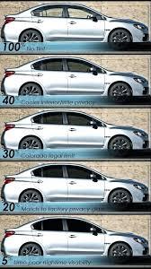 Window Tint Shades Chart Tint Windows Shades Getnancy Co