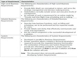 Functional Document Sample Luxury Business Requirements And Non High ...