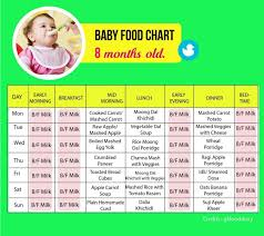 5 9 Month Baby Food Chart In Bangla Schedule For Indian 8