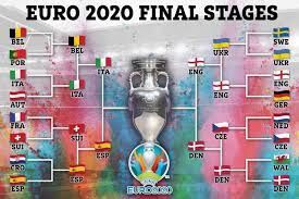 Euro 2020 Semi Finals - Predictions and ...