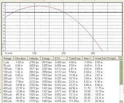 270 Winchester 150 Grain Ballistics Chart 71 Up To Date 8mm Mauser Ballistics Chart