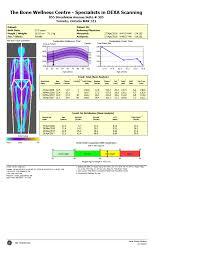 Bone Density Scan Results Chart Dexa Sample Scans Obese Vs Athletic
