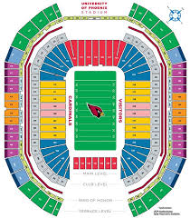 Complete Guide To The University Of Phoenix Stadium In