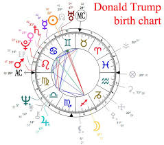 Donald Trump Natal Chart Donald Trump Astrological Portrait And Chances To Win 2016