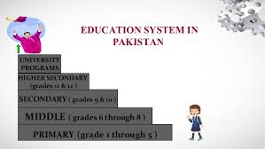 essay on old education system in hindi   essay for you essay on education system in pakistan ppt