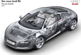 audi in the ads influx