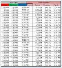 Time Zone Chart World Time Zones World Time Zones