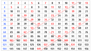 Prime Number Pattern Enchanting Spatial Patterns For Prime Numbers