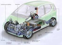 electric car motor. Exellent Car Sometimes 12 Or 24 Batteries More Are Needed To Power The Car Just  Like A Remotecontrolled Model Electric Car EVs Have N Motor  To Electric Car Motor O
