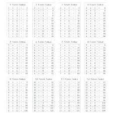 Free Printable Multiplication Times Table Chart Timestables Worksheet Csdmultimediaservice Com